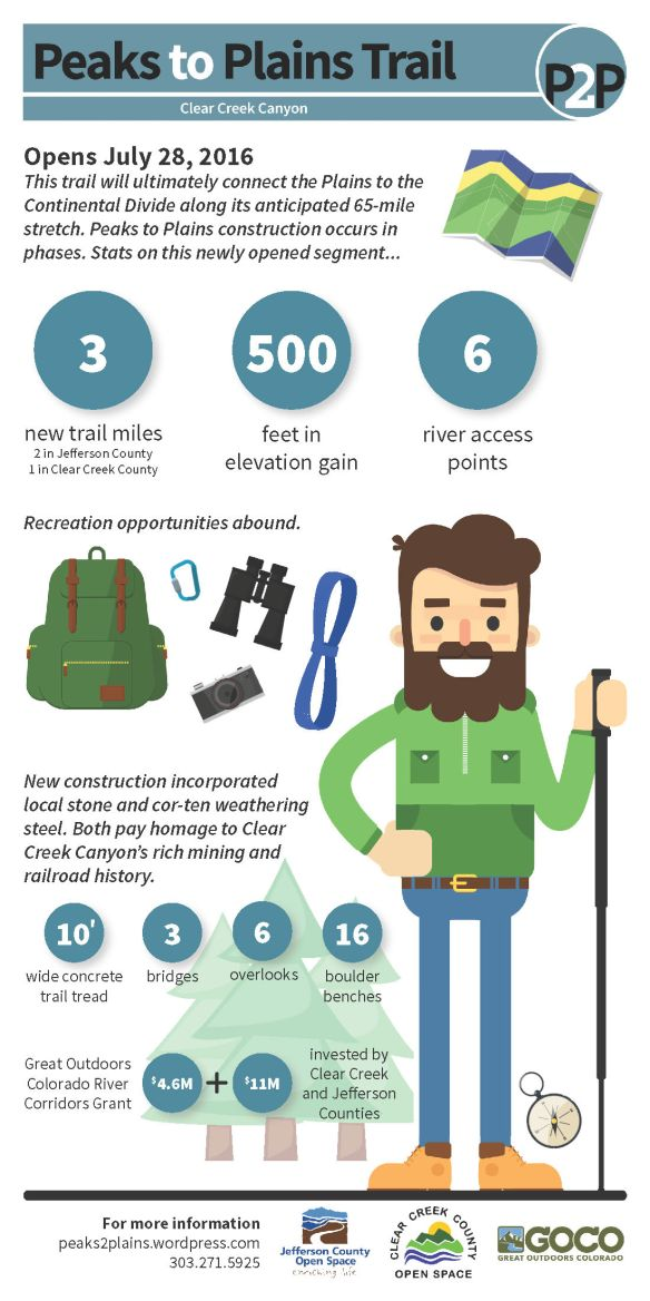 P2P_Infographic_Page_1