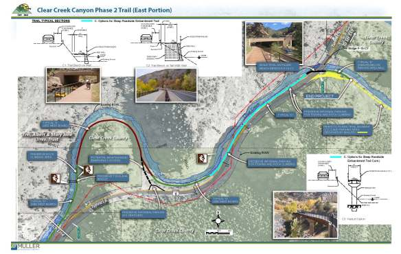 Clear Creek County TAP Grant Proposal